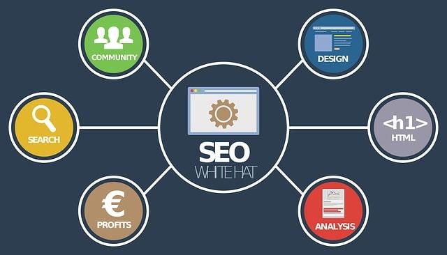Master en Marketing Online y Comercio Digital